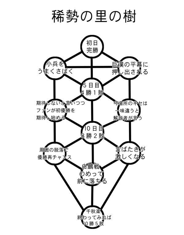 f:id:konkonkitafox:20210328172656j:plain