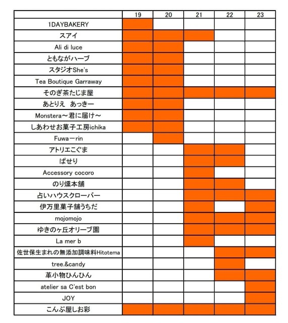 f:id:konnbuyasiosai:20201113235643j:image