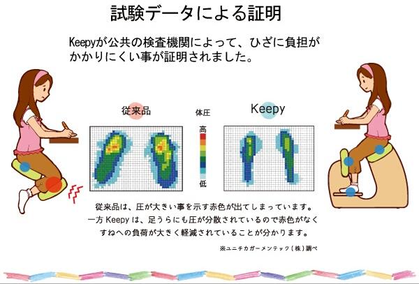 プロポーションチェア keepy 背筋が伸びる椅子 子供 ブログ