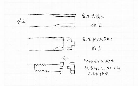 f:id:konno_sendai:20190119154049j:image