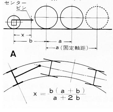 f:id:konno_sendai:20200118161522p:plain