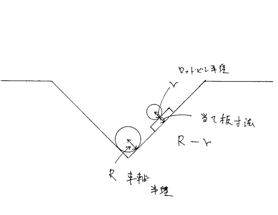 f:id:konno_sendai:20210516012032j:plain