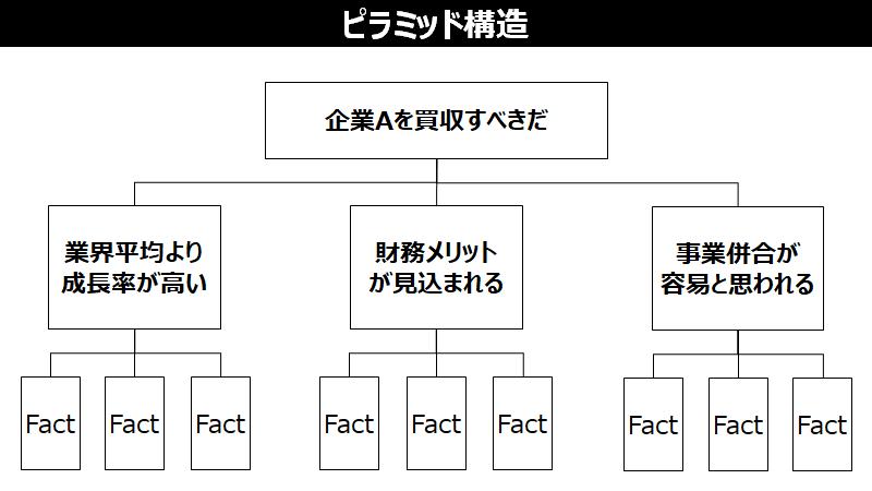 f:id:konnyakumaki:20200224021305p:plain