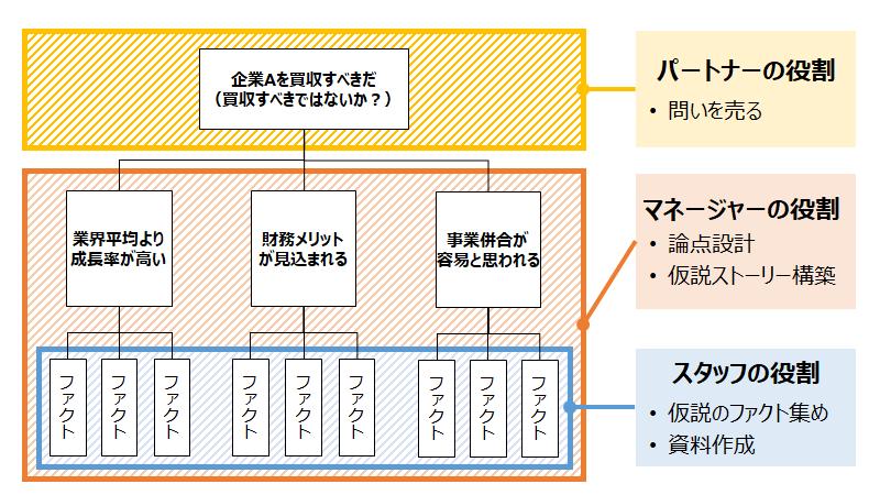f:id:konnyakumaki:20200224021324p:plain