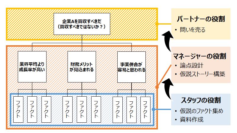 f:id:konnyakumaki:20200224021344p:plain