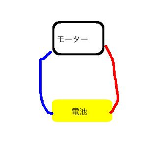 f:id:konoemario:20170402170803p:plain