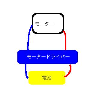 f:id:konoemario:20170402170805p:plain