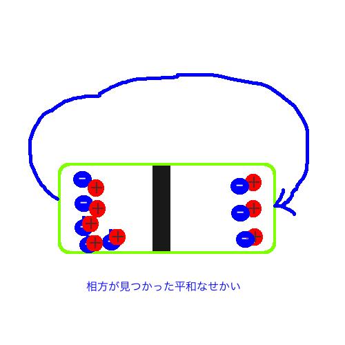 f:id:konoemario:20170409174412p:plain:w300