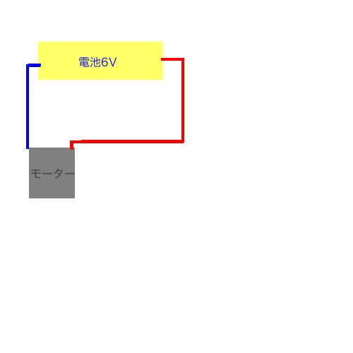 f:id:konoemario:20170514125350p:plain:w500