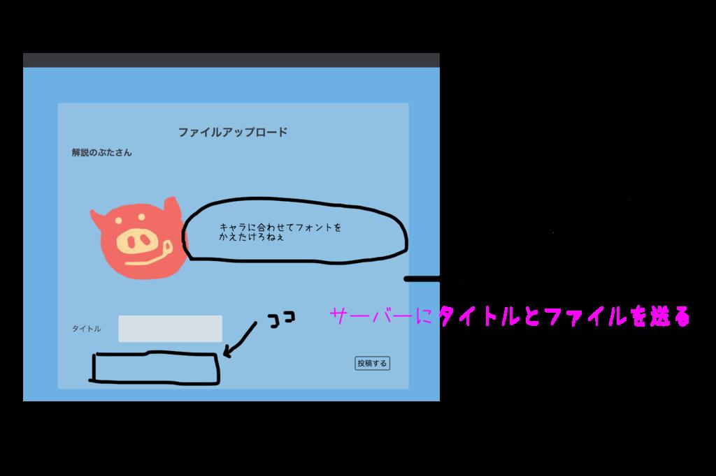 f:id:konoemario:20180116234306p:plain