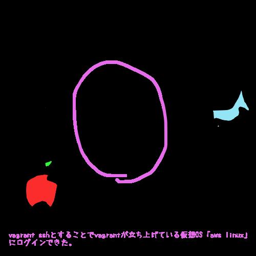 f:id:konoemario:20180321191110p:plain