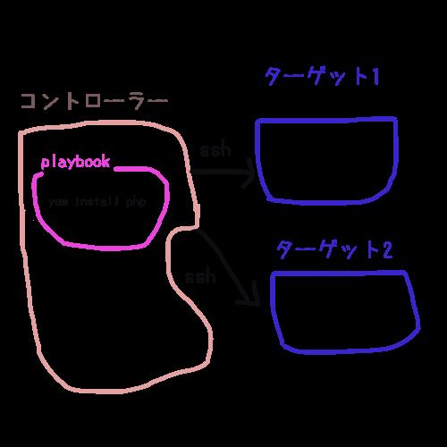 f:id:konoemario:20180505195204p:plain