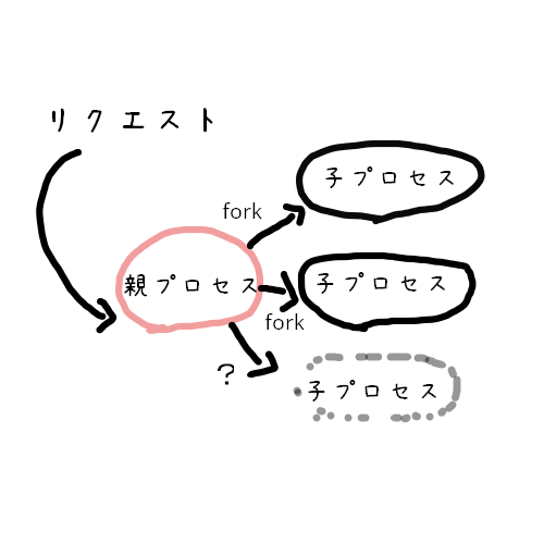 f:id:konoemario:20180614152143p:plain