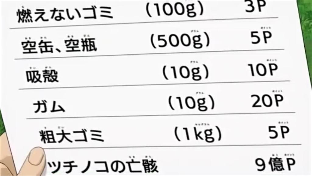 f:id:konohana19:20180208180431p:image