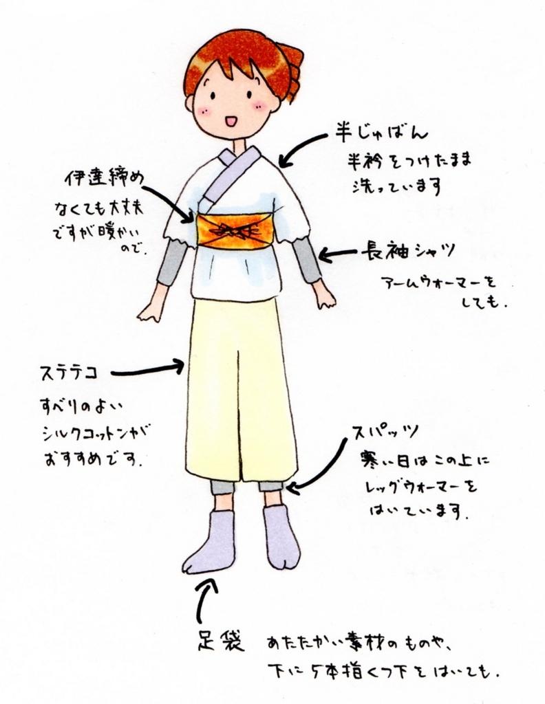 f:id:konohanaseki:20180130170032j:plain