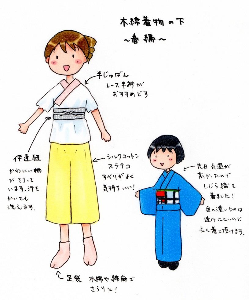f:id:konohanaseki:20180424182800j:plain