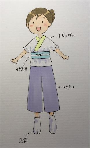 f:id:konohanaseki:20190503183910j:image