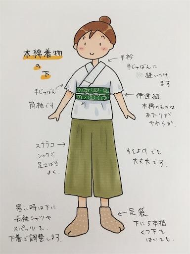 f:id:konohanaseki:20200425131823j:image