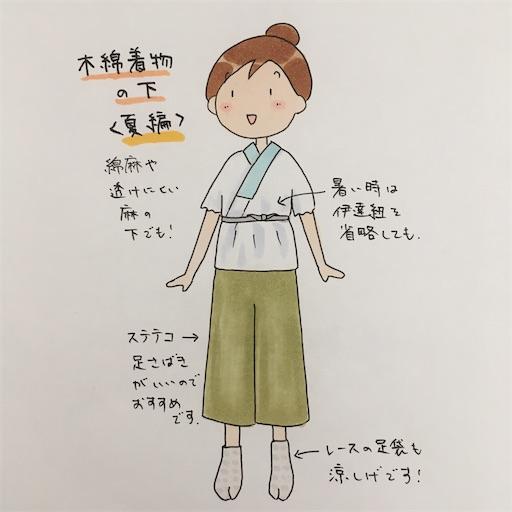f:id:konohanaseki:20200617160930j:image
