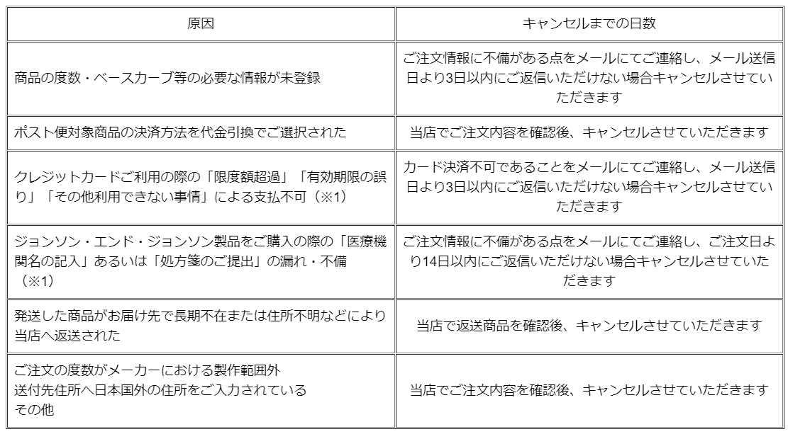 f:id:konohatan:20210515221844p:plain