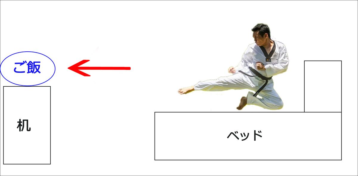 f:id:konokuro:20190615233933j:plain