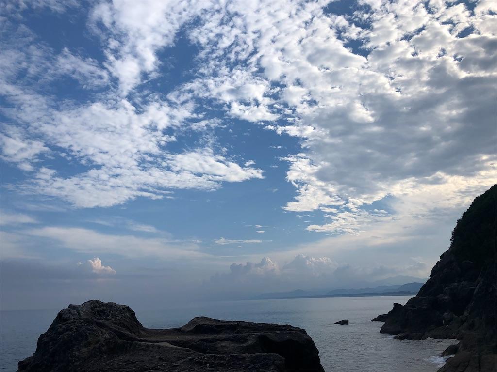 f:id:konokuro:20190804223427j:image