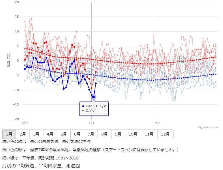 f:id:konosakimatukura:20210104170050j:plain