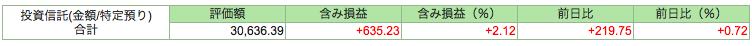 f:id:konosumi:20171030020909p:plain