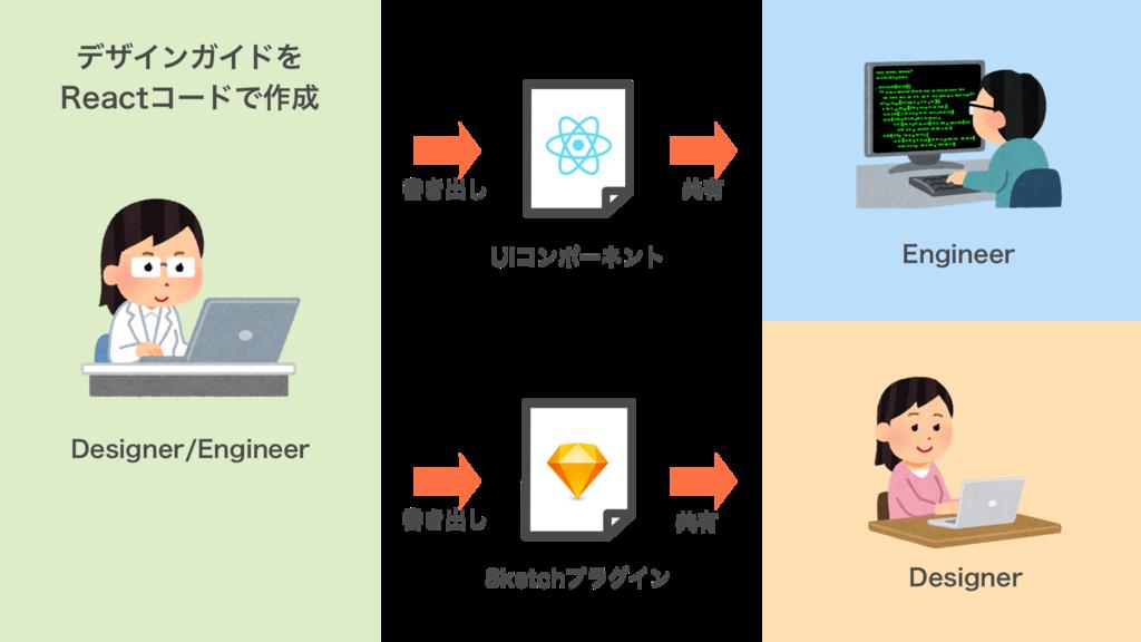 f:id:konosumi:20171216205131p:plain