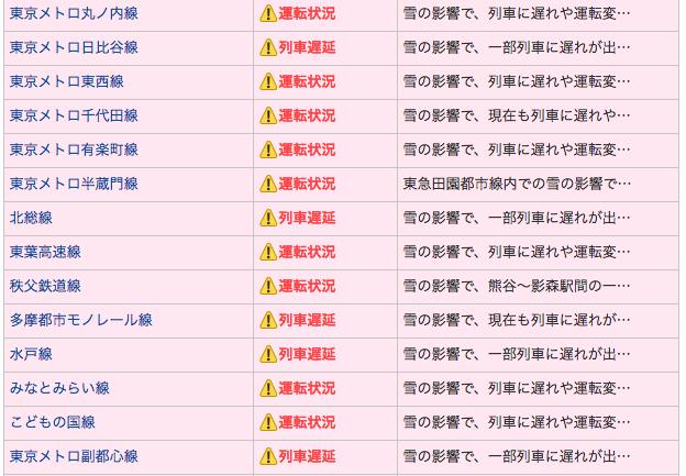 f:id:konosumi:20180122164011p:plain