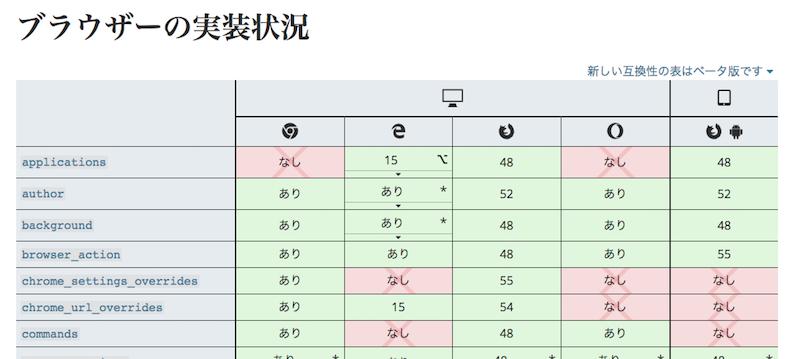 f:id:konosumi:20180527172145p:plain