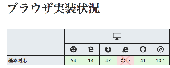 f:id:konosumi:20180624143854p:plain
