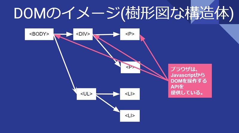 f:id:konosumi:20181221012704p:plain