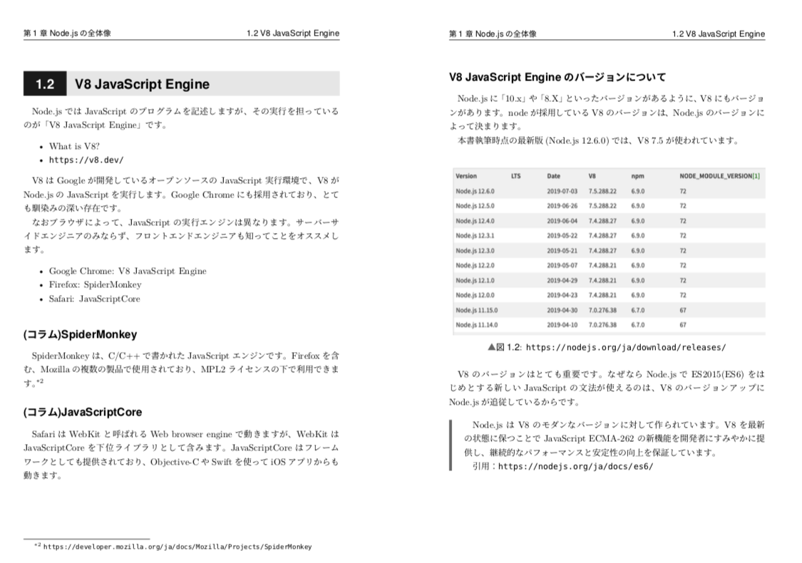 f:id:konosumi:20190707214927p:plain