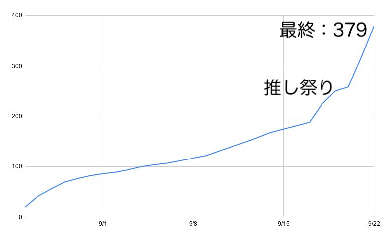 f:id:konosumi:20190928112902p:plain