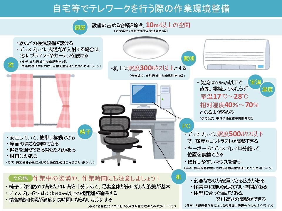 f:id:konosumi:20200405221001j:plain
