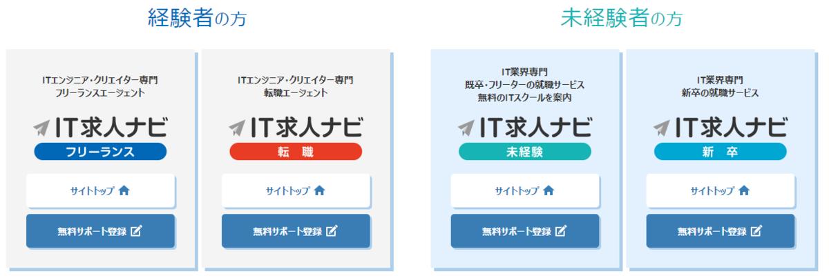 f:id:konoyarouu1:20210507172912p:plain