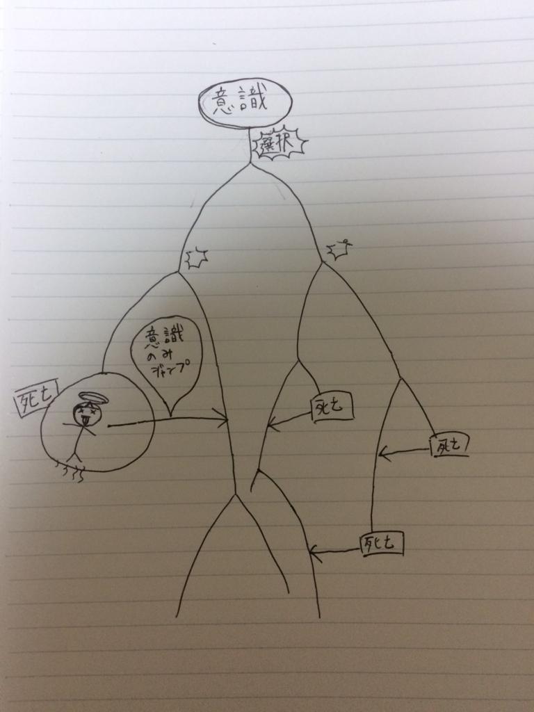 f:id:konoyo-no-sinri:20180707053404j:plain