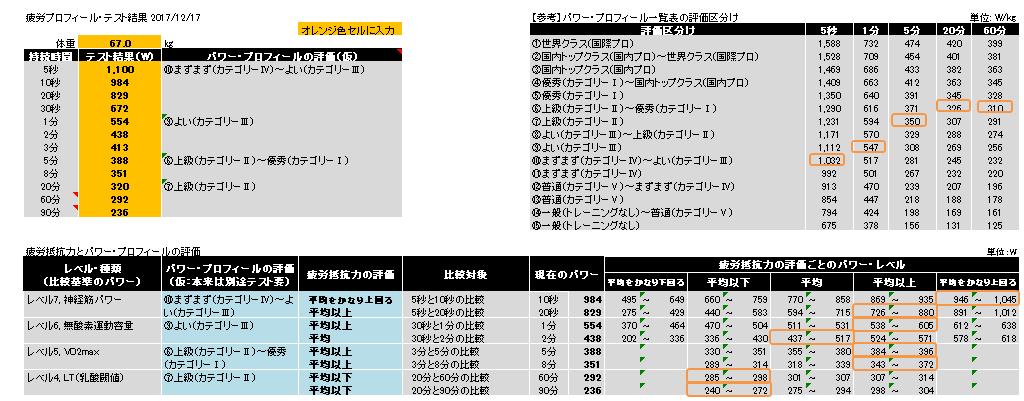f:id:kontaro0321:20200316085704p:plain