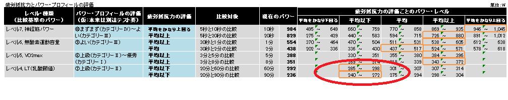 f:id:kontaro0321:20200316085808p:plain