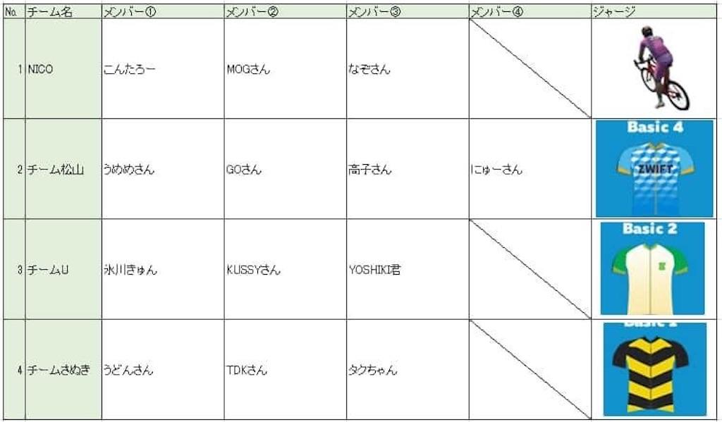 f:id:kontaro0321:20200607200044j:image