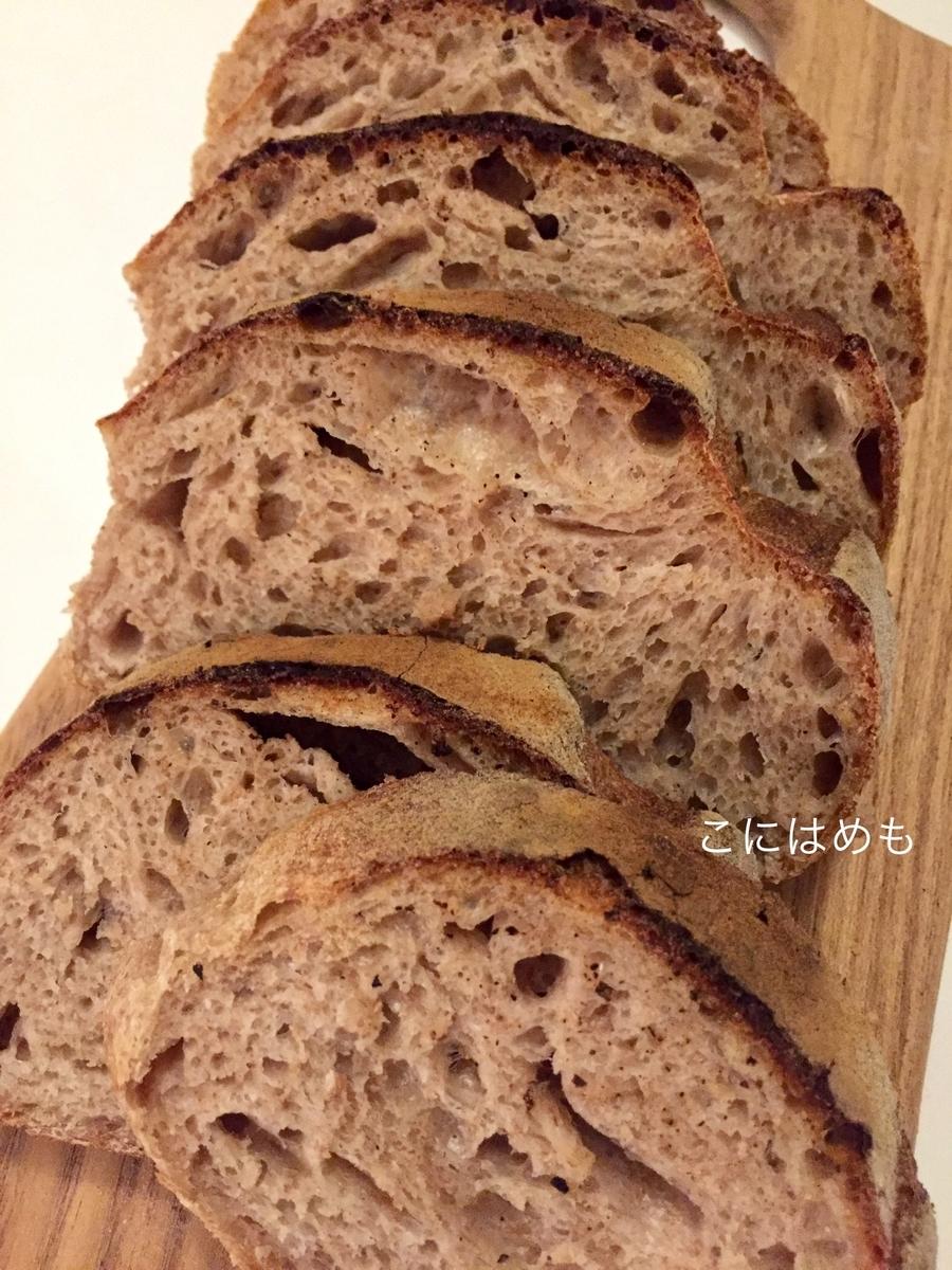 そのまま焼いたパン。