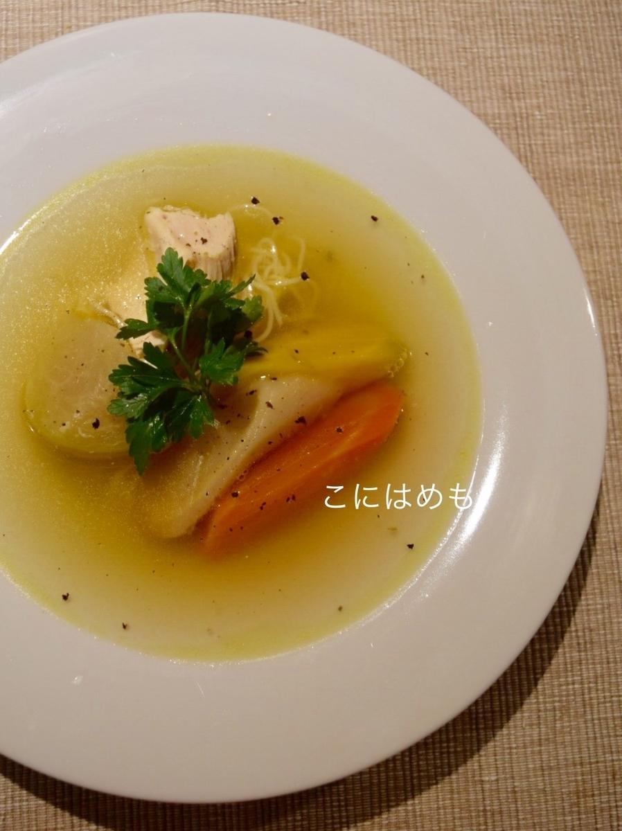 【ハンガリー料理】鶏肉のコンソメスープ。csirkehúsleves: チルケフーシュレヴェシュ。