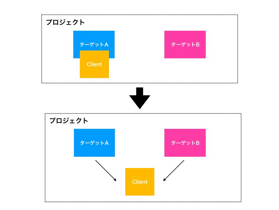 f:id:koogawa:20180412132654p:plain