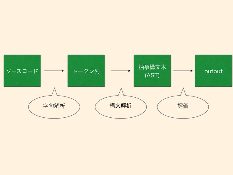 f:id:koogawa:20180720192252p:plain