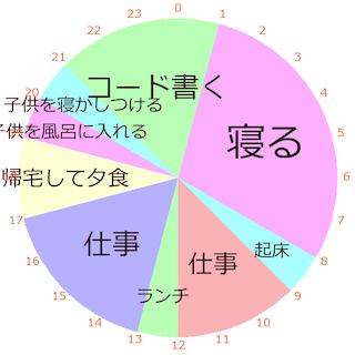 f:id:koogawa:20190131092138p:plain