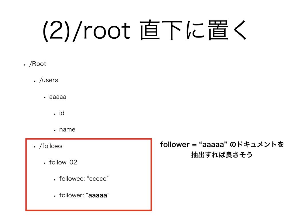 f:id:koogawa:20190530142725p:plain