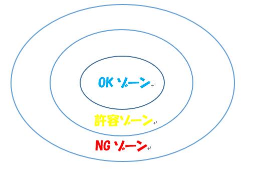 f:id:kooonyaaa:20200107124501p:plain