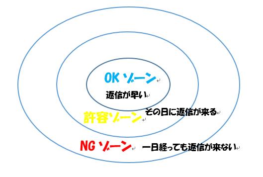 f:id:kooonyaaa:20200107133516p:plain