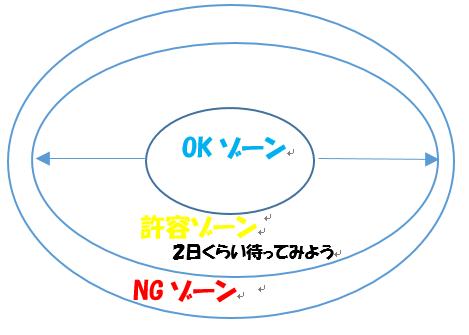 f:id:kooonyaaa:20200108103816p:plain